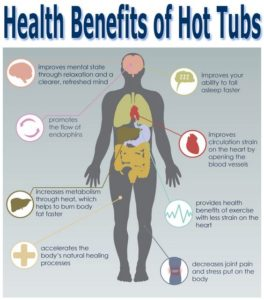 here are the hot tub health benefits